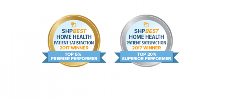 19 AccentCare Offices Named SHPBest Award Winners in Patient Satisfaction